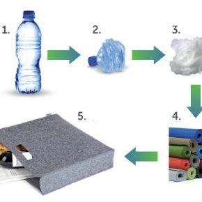 PET-Flaschen im Recyclingprozess