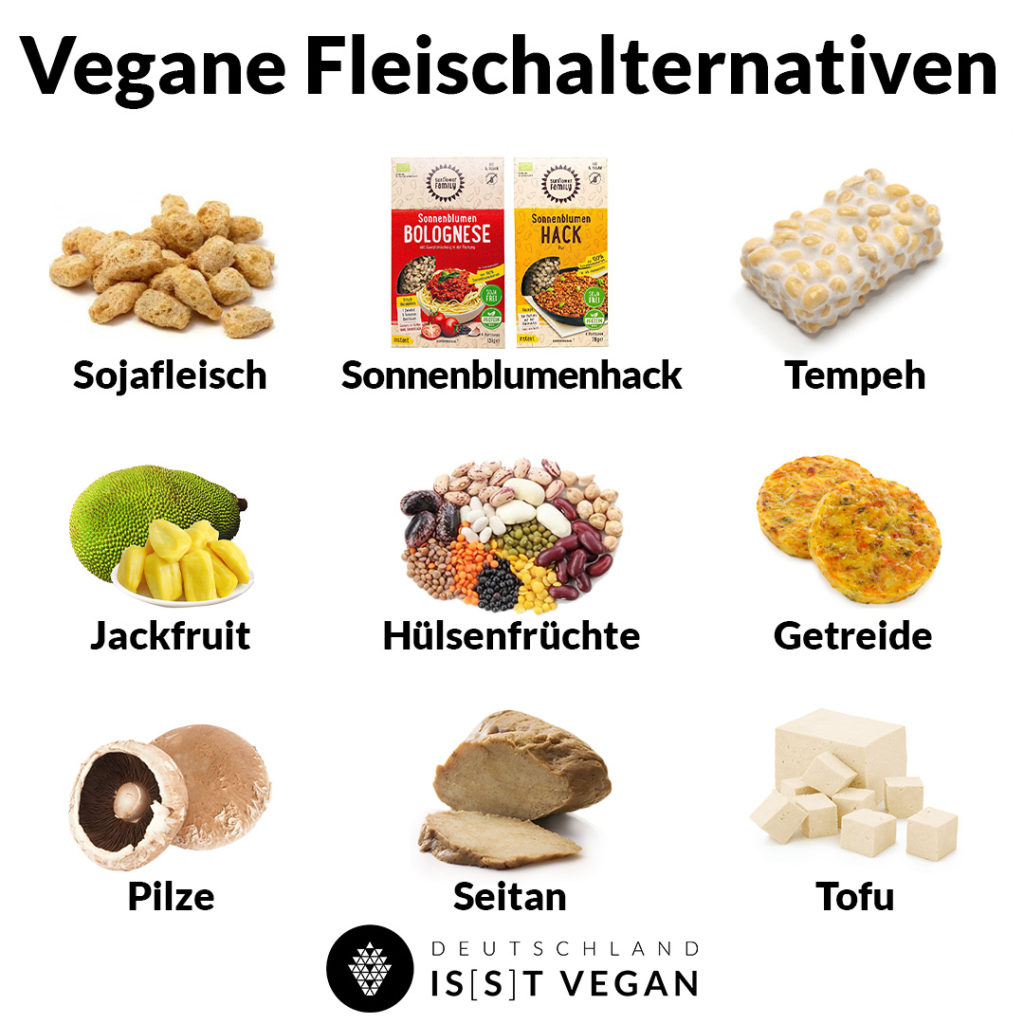 veganefleischalterantiven