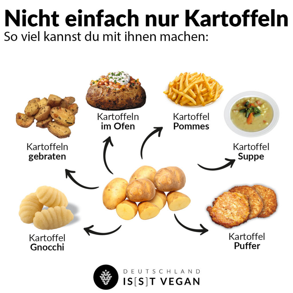 Special loaded Pommes vegane Proteinquellen