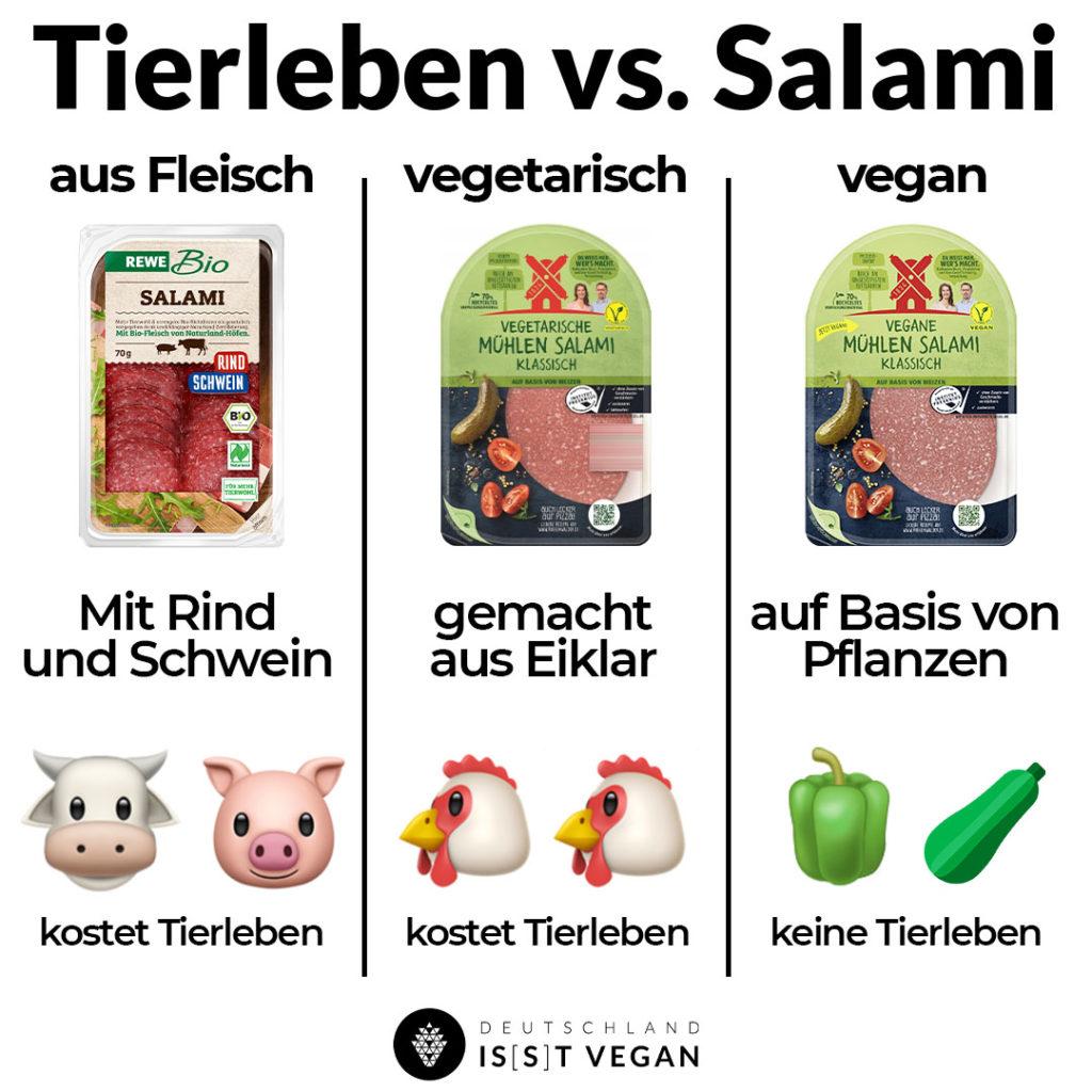 Vegane Salami